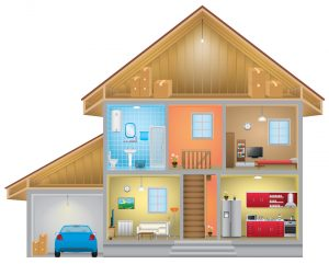 Be sure to have an inventory of your home in case you have a claim